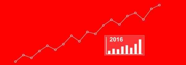 5 belangrijke sales trends voor 2016
